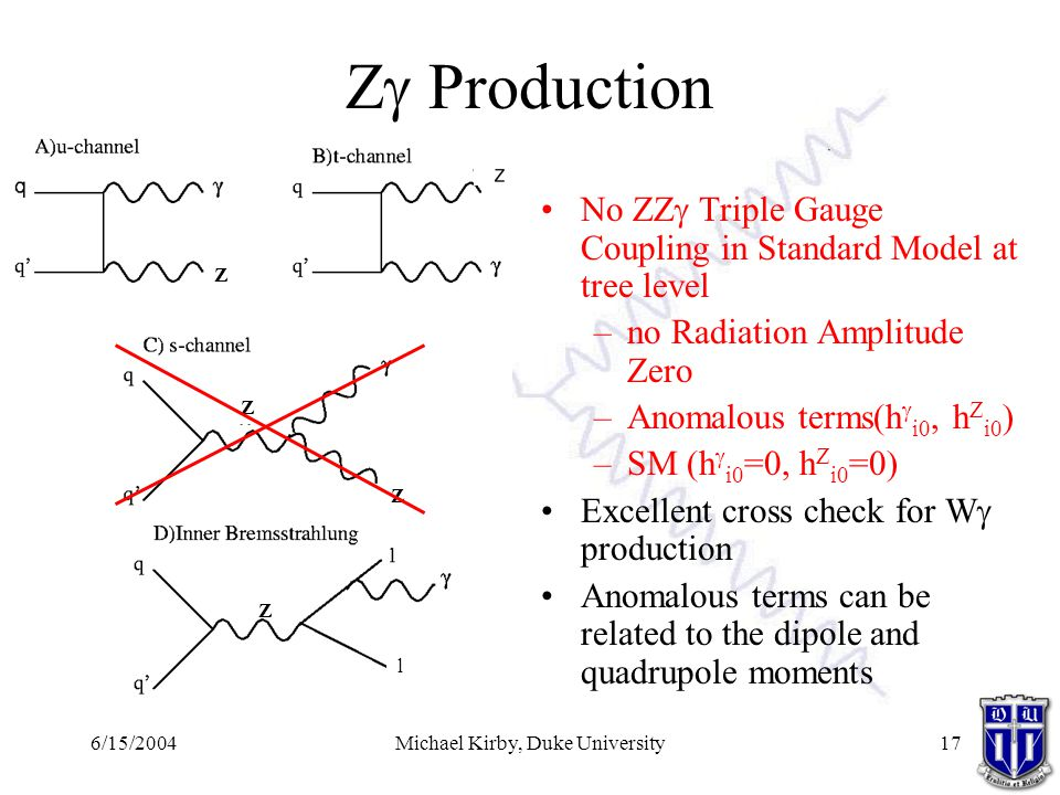 6/15/2004Michael Kirby, Duke University17 Z  Production No ZZ  Triple Gauge Coupling in Standard Model at tree level –no Radiation Amplitude Zero –Anomalous terms(h  i0, h Z i0 ) –SM (h  i0 =0, h Z i0 =0) Excellent cross check for W  production Anomalous terms can be related to the dipole and quadrupole moments Z Z l Z Z