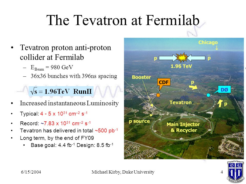 6/15/2004Michael Kirby, Duke University4 The Tevatron at Fermilab Tevatron proton anti-proton collider at Fermilab –E Beam = 980 GeV –36x36 bunches with 396ns spacing Increased instantaneous Luminosity Typical: x cm –2 s -1 Record: ~7.83 x cm –2 s -1 Tevatron has delivered in total ~500 pb -1 Long term, by the end of FY09 Base goal: 4.4 fb -1 Design: 8.5 fb -1