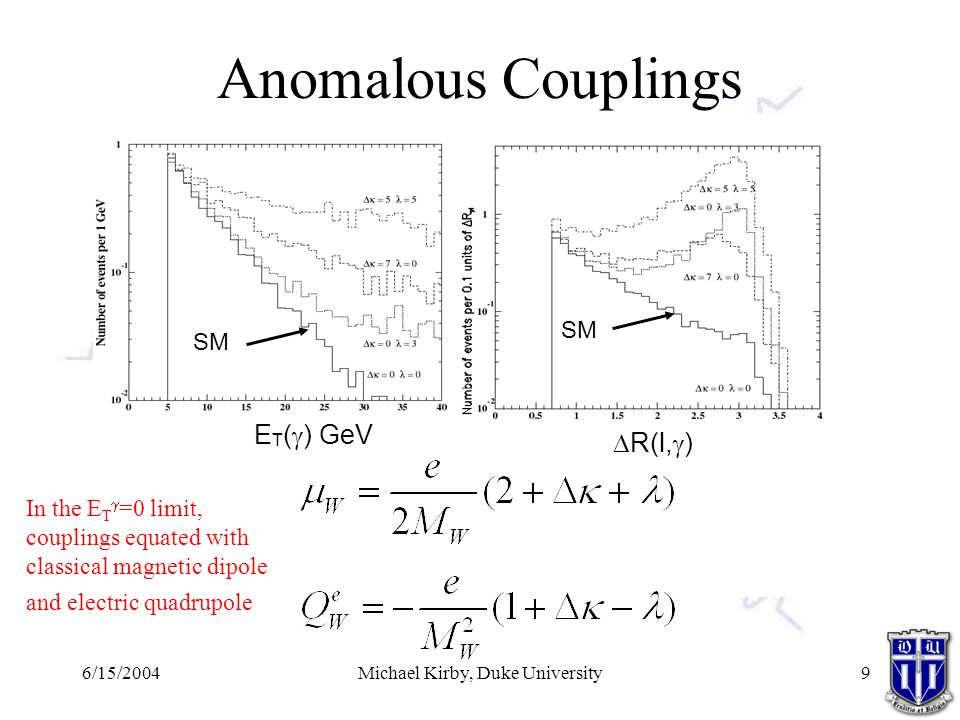 6/15/2004Michael Kirby, Duke University9 Anomalous Couplings E T (  ) GeV  R(l,  ) SM In the E T  =0 limit, couplings equated with classical magnetic dipole and electric quadrupole