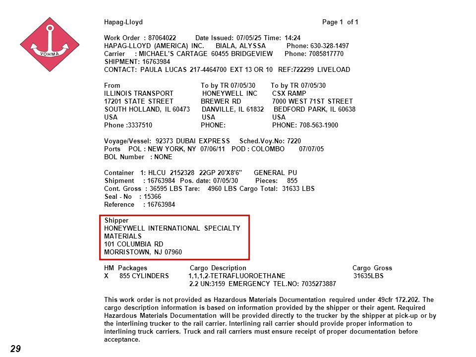 1 VOHMA INTERMODAL DOCUMENTATION AND TRANSPORT PROCESS
