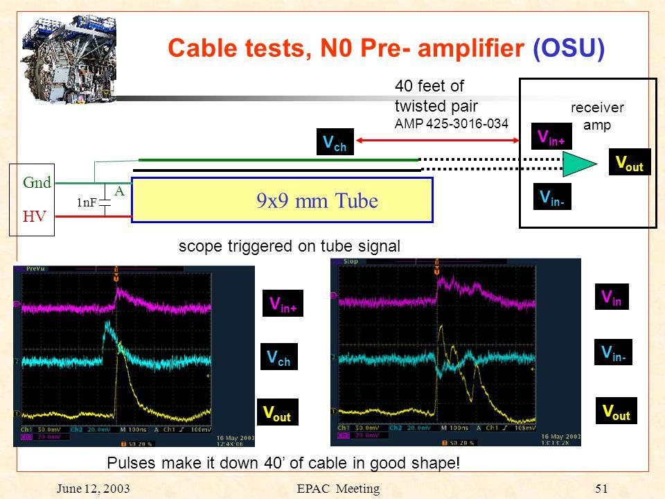 Limited Streamer Tubes for the IFR Barrel Experimental Program