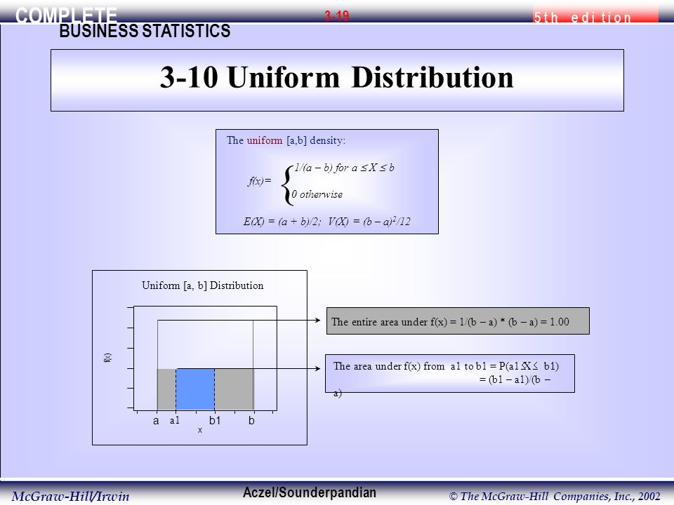 COMPLETE 5 t h e d i t i o n BUSINESS STATISTICS Aczel/Sounderpandian McGraw-Hill/Irwin © The McGraw-Hill Companies, Inc., The uniform [a,b] density: 1/(a – b) for a  X  b f(x)= 0 otherwise E(X) = (a + b)/2; V(X) = (b – a) 2 /12 { bb1a x f ( x ) The entire area under f(x) = 1/(b – a) * (b – a) = 1.00 The area under f(x) from a1 to b1 = P(a1  X  b  ) = (b1 – a1)/(b – a) 3-10 Uniform Distribution a1 Uniform [a, b] Distribution