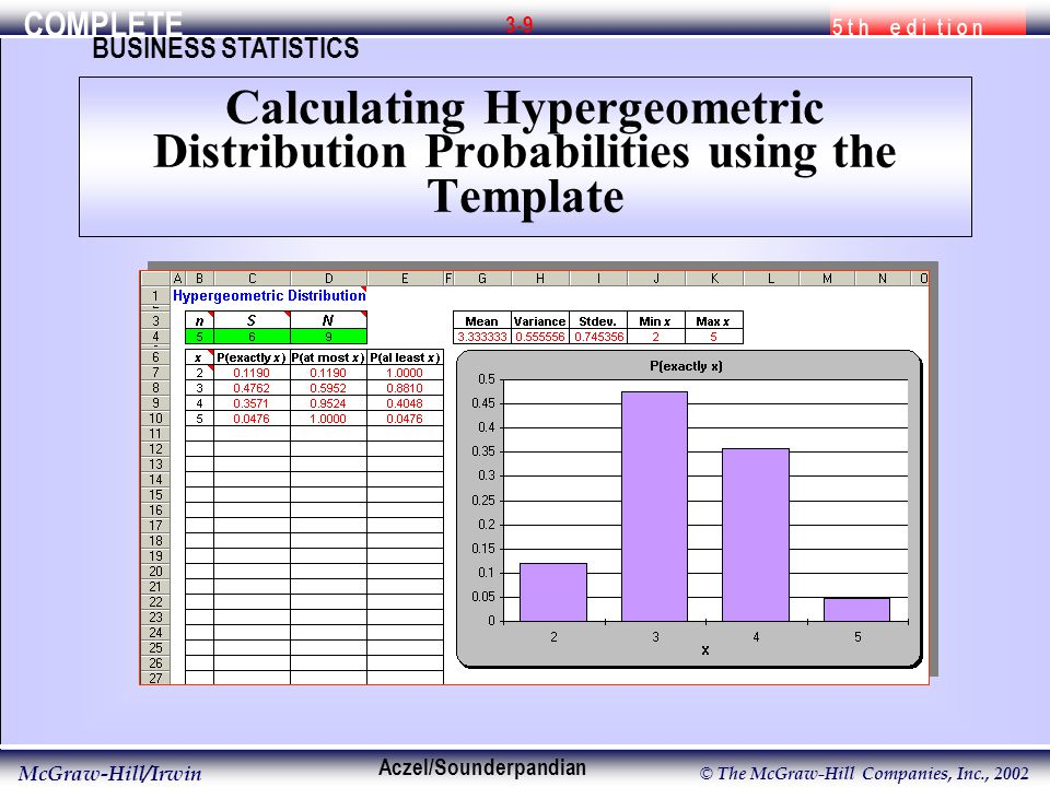 COMPLETE 5 t h e d i t i o n BUSINESS STATISTICS Aczel/Sounderpandian McGraw-Hill/Irwin © The McGraw-Hill Companies, Inc., Calculating Hypergeometric Distribution Probabilities using the Template