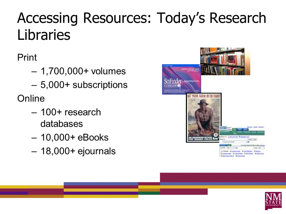 Accessing Resources: Today's Research Libraries Print –1,700,000+ volumes –5,000+ subscriptions Online –100+ research databases –10,000+ eBooks –18,000+ ejournals
