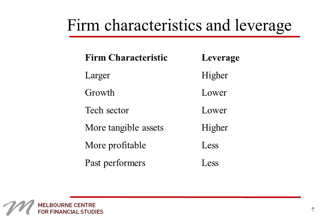 7 Firm characteristics and leverage Firm CharacteristicLeverage LargerHigher GrowthLower Tech sectorLower More tangible assetsHigher More profitableLess Past performersLess