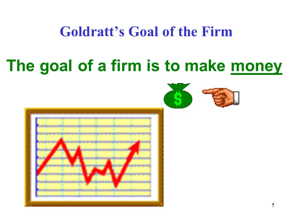 © The McGraw-Hill Companies, Inc., Goldratt's Goal of the Firm The goal of a firm is to make money