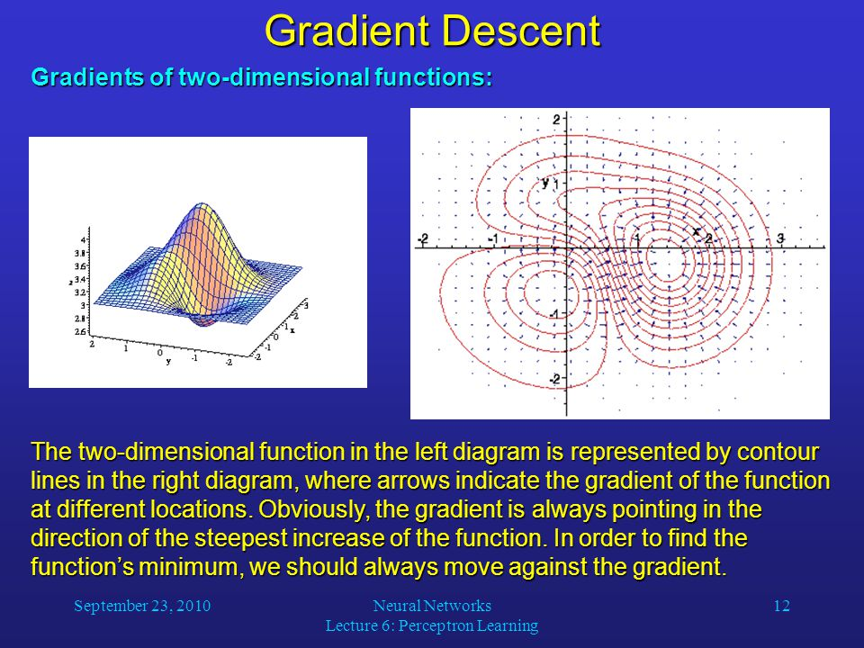 September 23, 2010Neural Networks Lecture 6: Perceptron Learning 12 Gradient Descent Gradients of two-dimensional functions: The two-dimensional function in the left diagram is represented by contour lines in the right diagram, where arrows indicate the gradient of the function at different locations.
