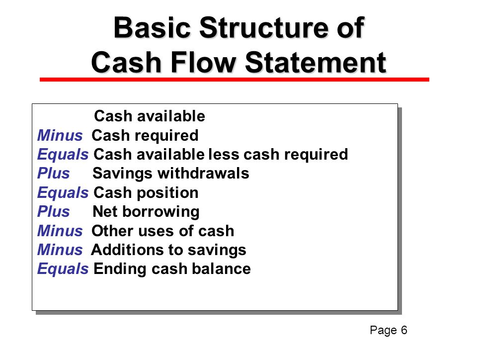 Basic Structure of Cash Flow Statement Cash available Minus Cash required Equals Cash available less cash required Plus Savings withdrawals Equals Cash position Plus Net borrowing Minus Other uses of cash Minus Additions to savings Equals Ending cash balance Cash available Minus Cash required Equals Cash available less cash required Plus Savings withdrawals Equals Cash position Plus Net borrowing Minus Other uses of cash Minus Additions to savings Equals Ending cash balance Page 6