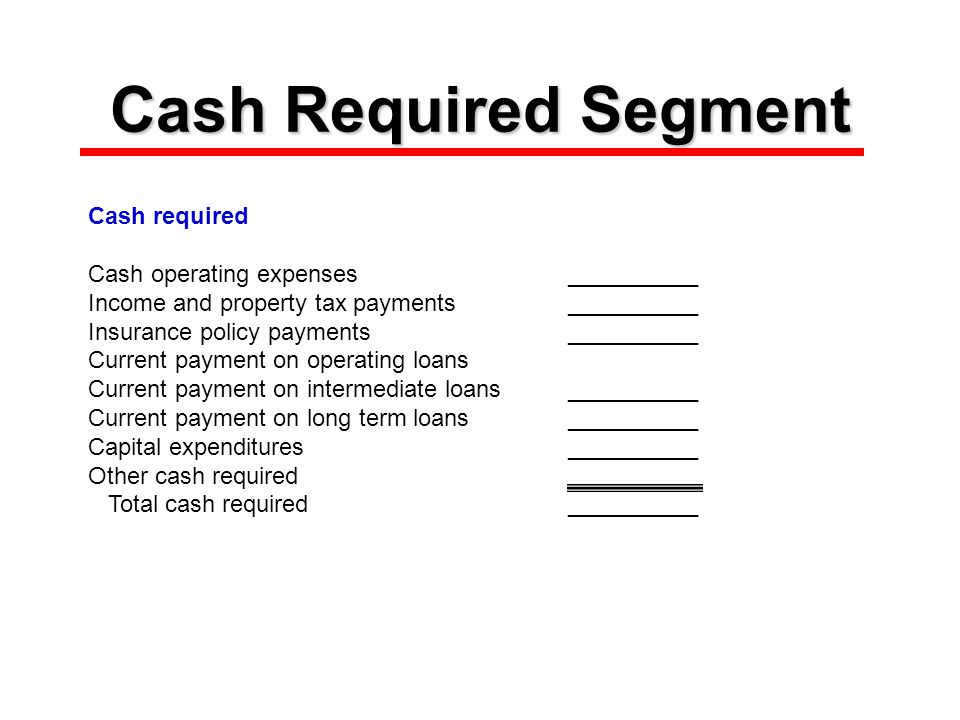 Cash Required Segment Cash required Cash operating expenses__________ Income and property tax payments__________ Insurance policy payments__________ Current payment on operating loans Current payment on intermediate loans__________ Current payment on long term loans__________ Capital expenditures__________ Other cash required Total cash required__________