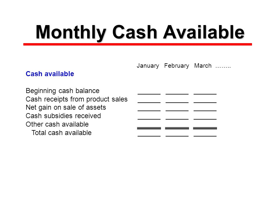 Monthly Cash Available January February March ……..