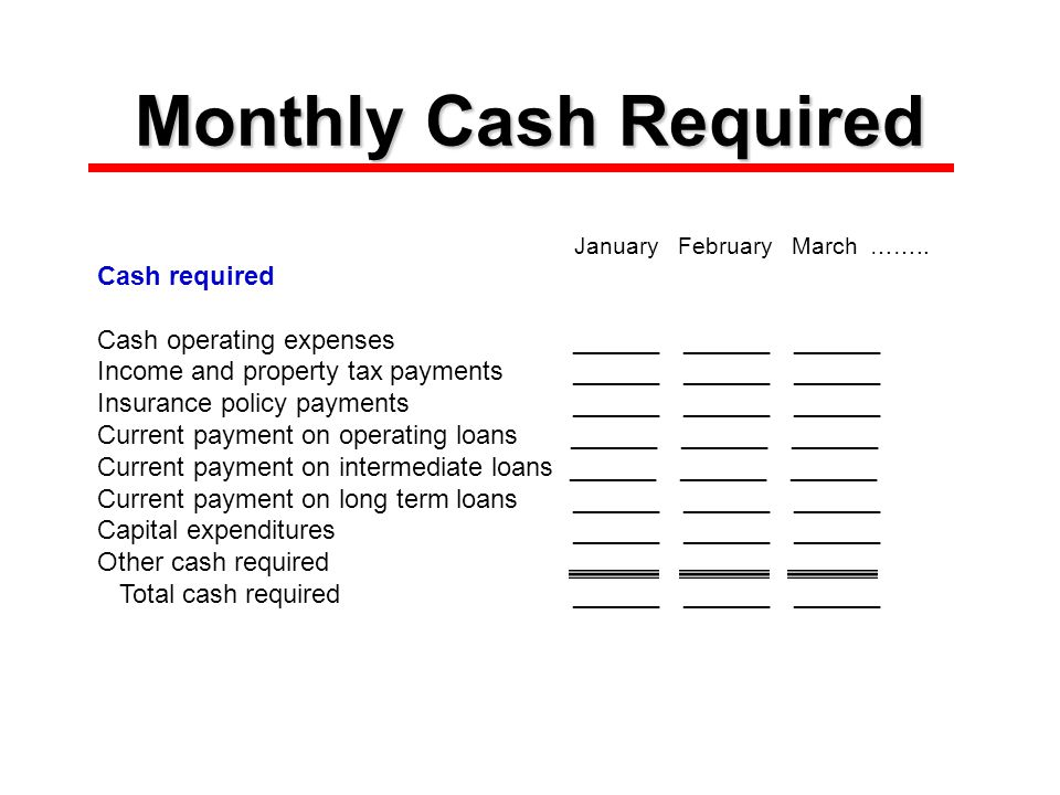 Monthly Cash Required January February March ……..