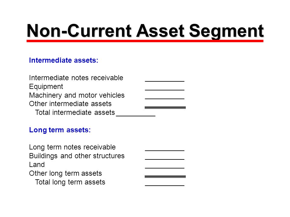 Non-Current Asset Segment Intermediate assets: Intermediate notes receivable__________ Equipment__________ Machinery and motor vehicles__________ Other intermediate assets Total intermediate assets__________ Long term assets: Long term notes receivable__________ Buildings and other structures__________ Land__________ Other long term assets Total long term assets__________