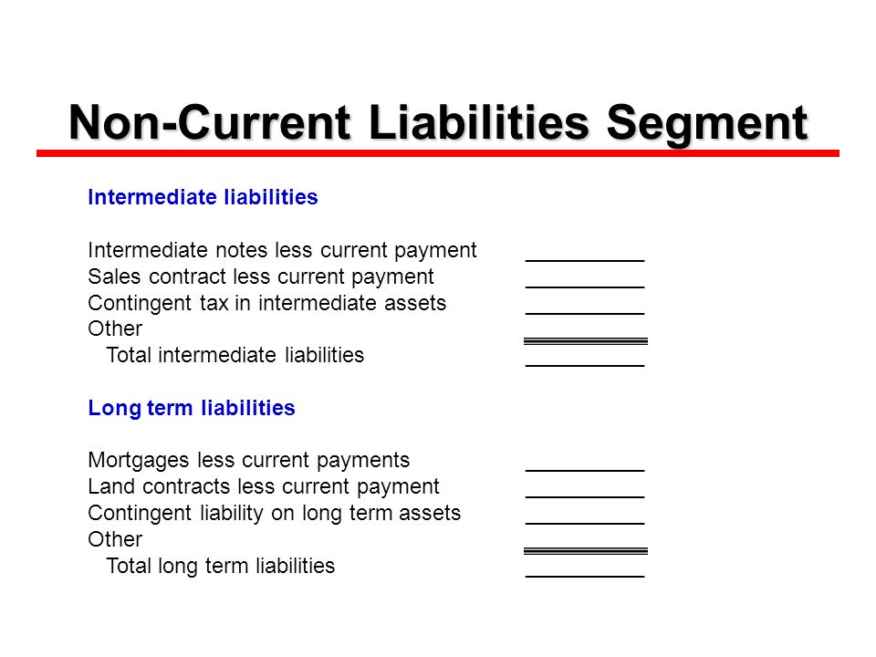 Non-Current Liabilities Segment Intermediate liabilities Intermediate notes less current payment__________ Sales contract less current payment__________ Contingent tax in intermediate assets__________ Other Total intermediate liabilities__________ Long term liabilities Mortgages less current payments__________ Land contracts less current payment__________ Contingent liability on long term assets__________ Other Total long term liabilities__________