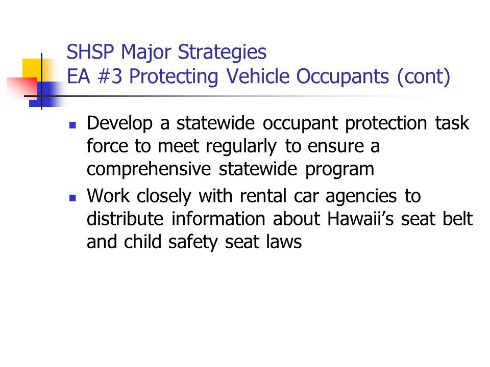 Hawaii Strategic Highway Safety Plan SHSP October 9 Ppt Download