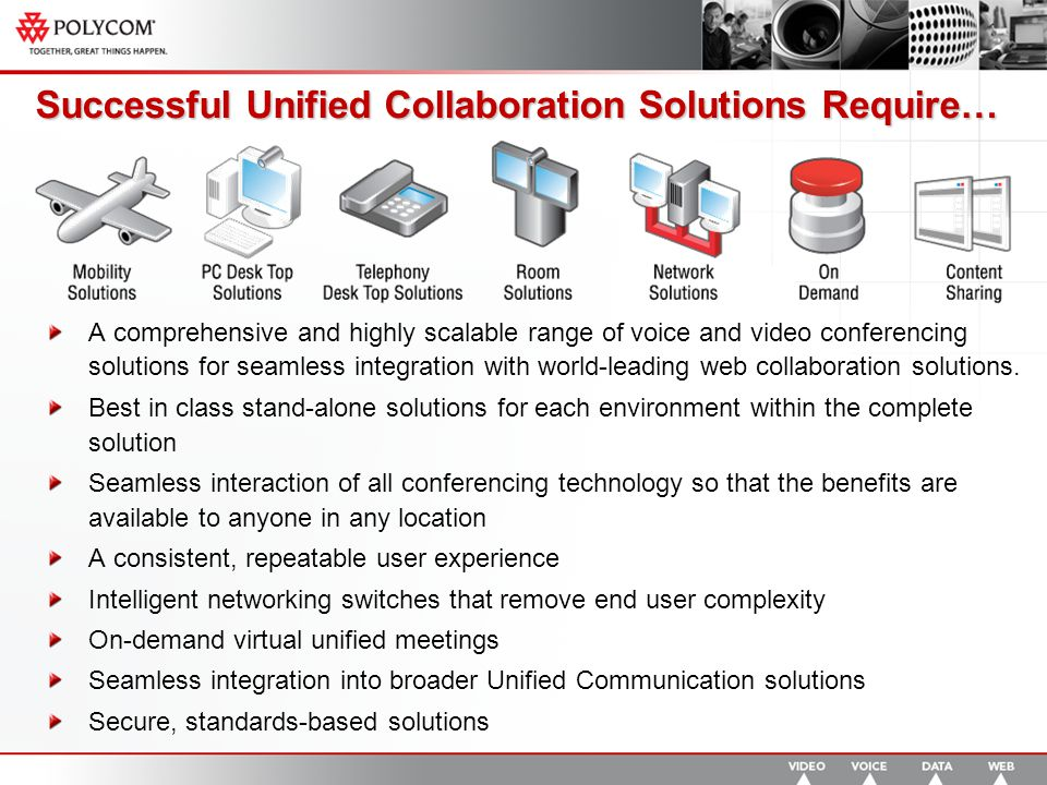 Successful Unified Collaboration Solutions Require… A comprehensive and highly scalable range of voice and video conferencing solutions for seamless integration with world-leading web collaboration solutions.