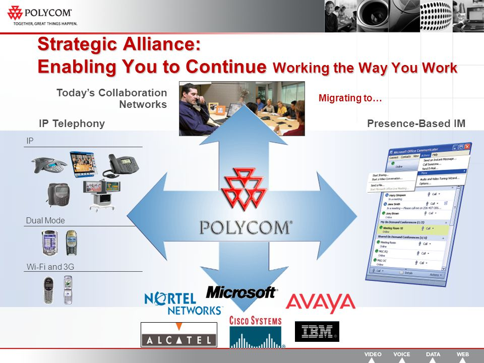 Migrating to… Today's Collaboration Networks Dual Mode IP Telephony IP Wi-Fi and 3G Strategic Alliance: Enabling You to Continue Working the Way You Work Presence-Based IM