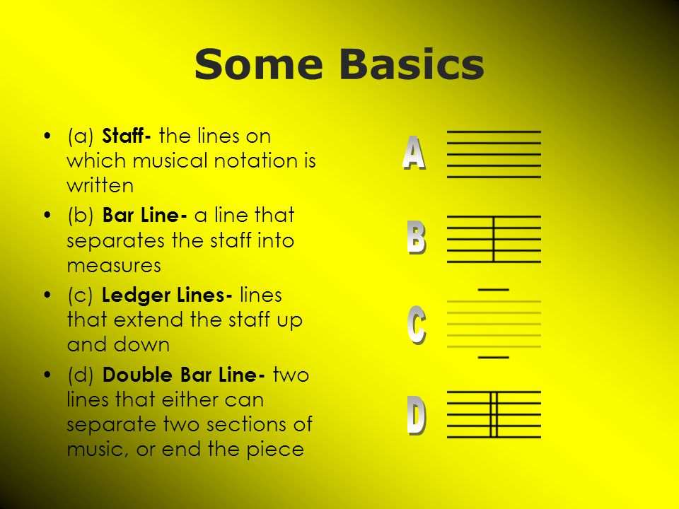Music Symbols And Notation 9 Th And 10 Th Grade Music Theory Class