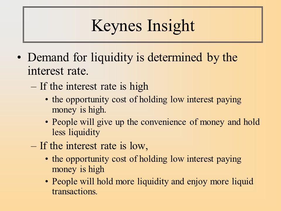 Keynes Insight Demand for liquidity is determined by the interest rate.