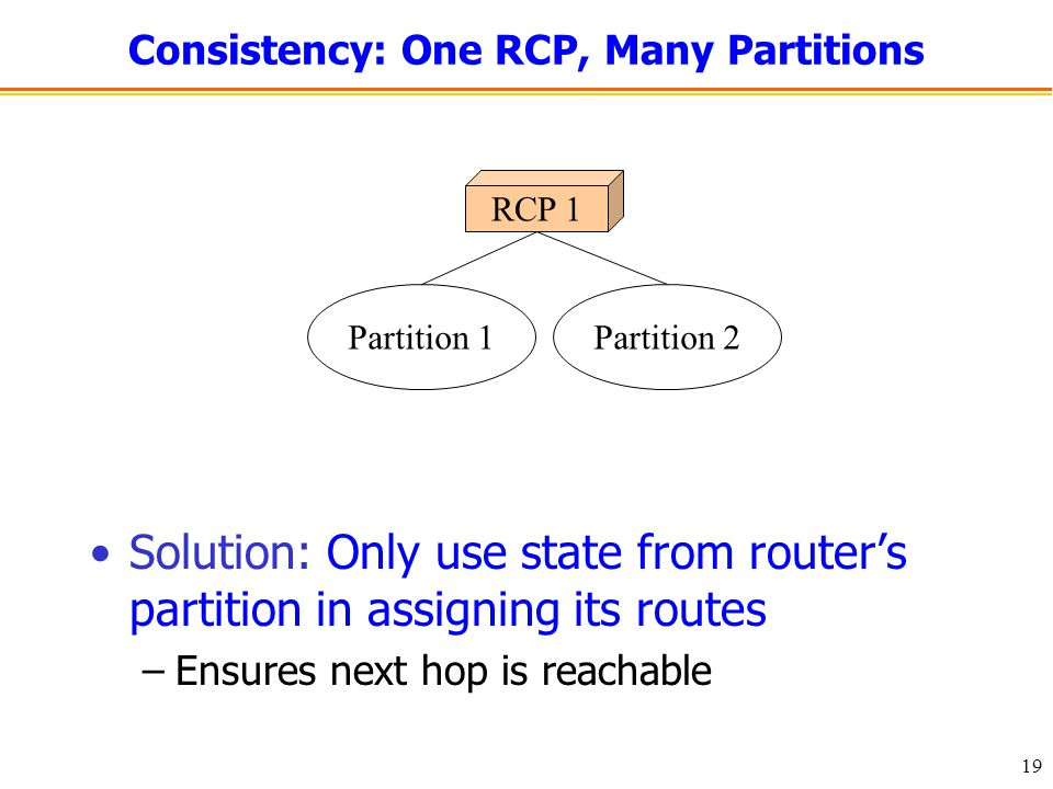 19 Consistency: One RCP, Many Partitions Solution: Only use state from router's partition in assigning its routes –Ensures next hop is reachable Partition 1Partition 2 RCP 1