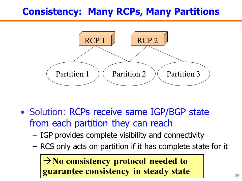 20 Consistency: Many RCPs, Many Partitions Solution: RCPs receive same IGP/BGP state from each partition they can reach –IGP provides complete visibility and connectivity –RCS only acts on partition if it has complete state for it Partition 1Partition 2Partition 3 RCP 2RCP 1  No consistency protocol needed to guarantee consistency in steady state