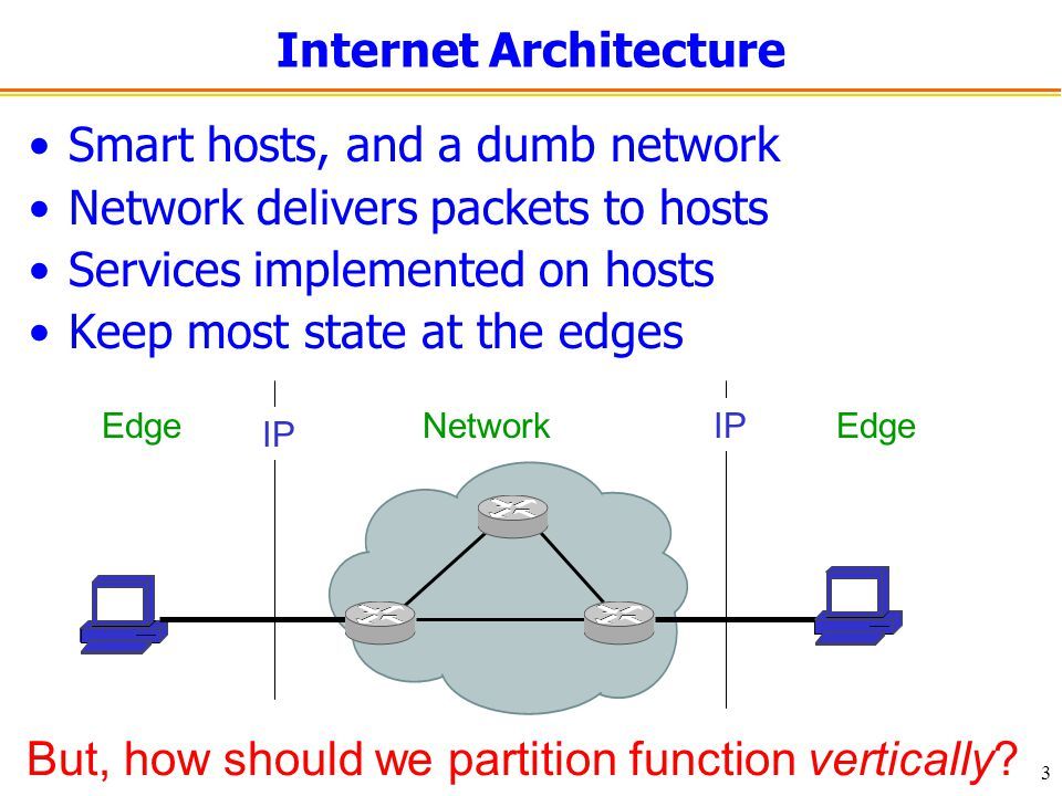 3 Internet Architecture Smart hosts, and a dumb network Network delivers packets to hosts Services implemented on hosts Keep most state at the edges Edge Network IP But, how should we partition function vertically