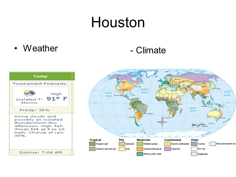 Houston Weather - Climate