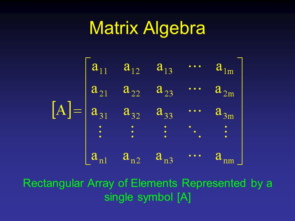 Matrix Algebra Rectangular Array of Elements Represented by a single symbol [A]