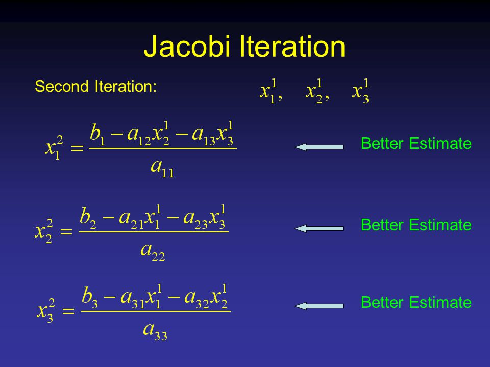 Jacobi Iteration Second Iteration: Better Estimate