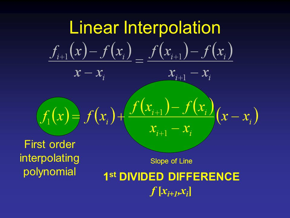Linear Interpolation Slope of Line 1 st DIVIDED DIFFERENCE f [x i+1,x i ] First order interpolating polynomial