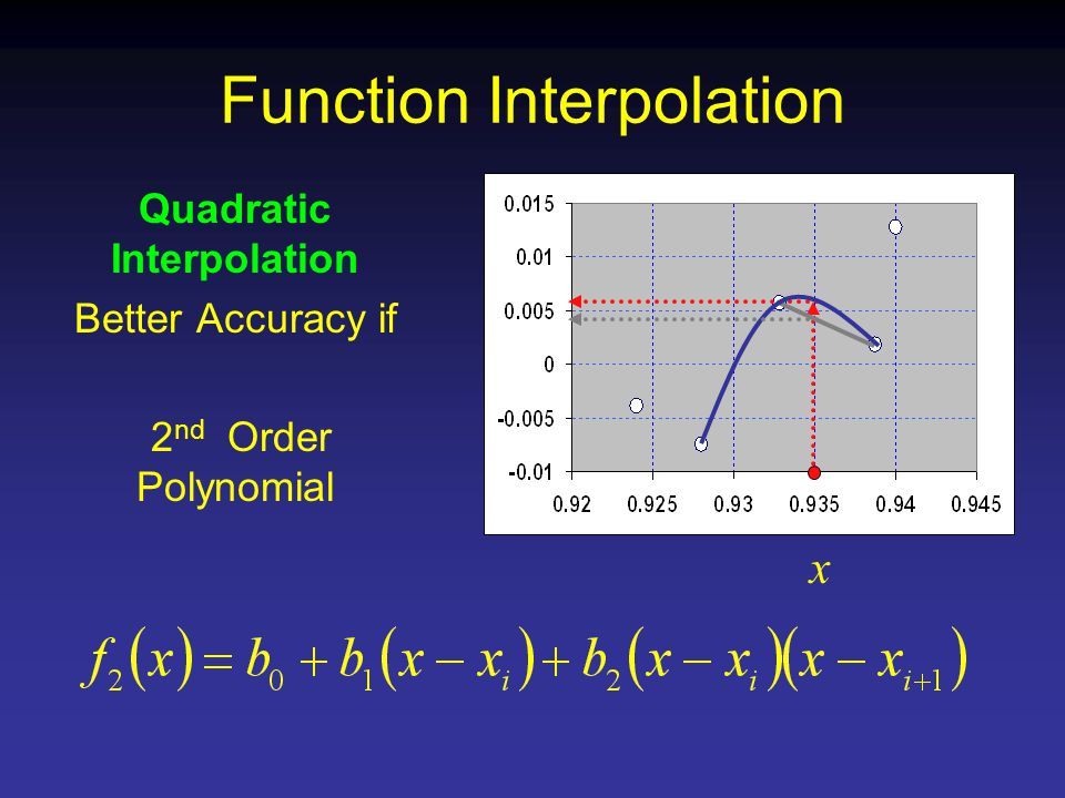 Function Interpolation Quadratic Interpolation Better Accuracy if 2 nd Order Polynomial x
