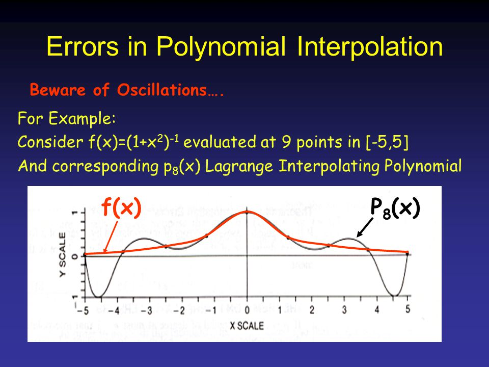 Errors in Polynomial Interpolation Beware of Oscillations….