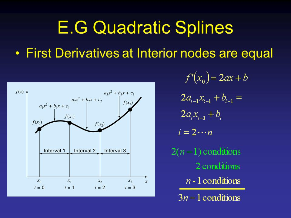E.G Quadratic Splines First Derivatives at Interior nodes are equal