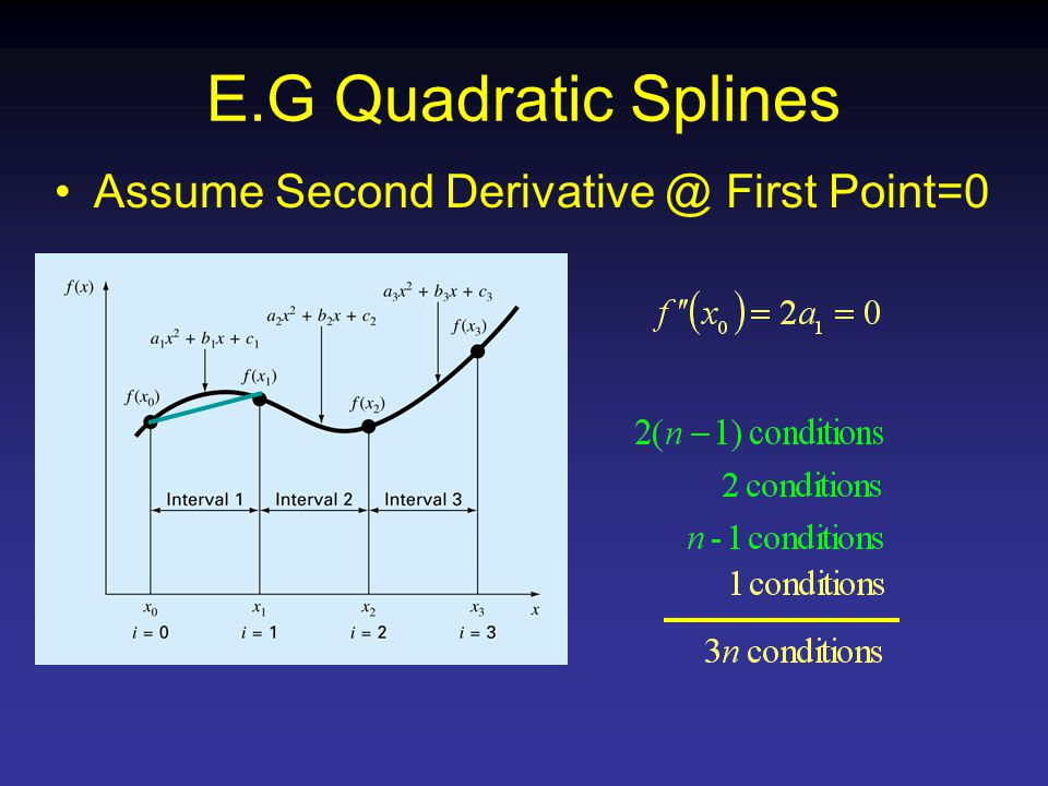 E.G Quadratic Splines Assume Second First Point=0