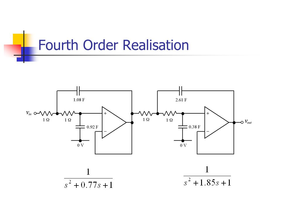 Fourth Order Realisation