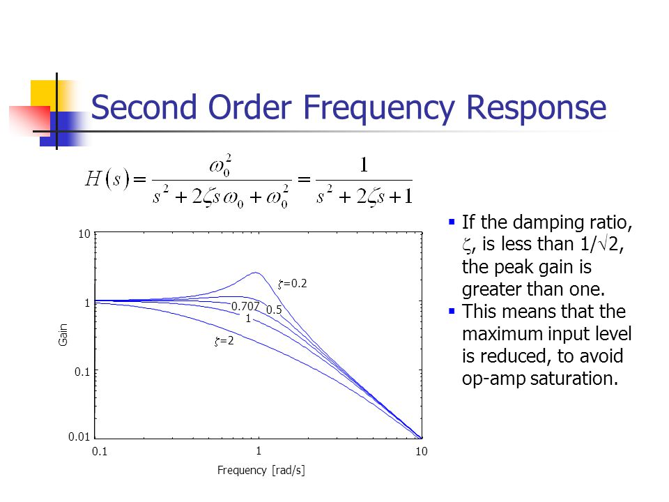 Second Order Frequency Response Frequency [rad/s] Gain  =2  =  If the damping ratio, , is less than 1/  2, the peak gain is greater than one.