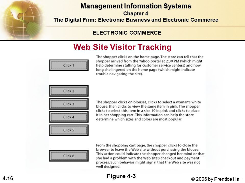 4.16 © 2006 by Prentice Hall Web Site Visitor Tracking Figure 4-3 ELECTRONIC COMMERCE Management Information Systems Chapter 4 The Digital Firm: Electronic Business and Electronic Commerce