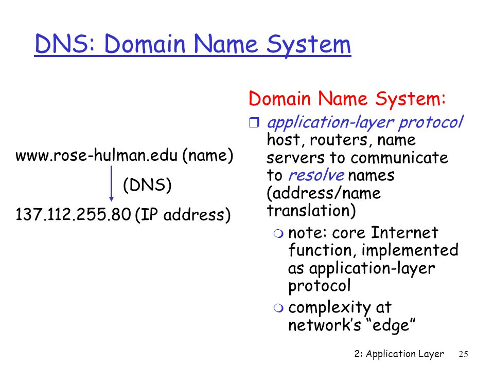 2: Application Layer 25 DNS: Domain Name System Domain Name System: r application-layer protocol host, routers, name servers to communicate to resolve names (address/name translation) m note: core Internet function, implemented as application-layer protocol m complexity at network's edge   (name) (DNS) (IP address)