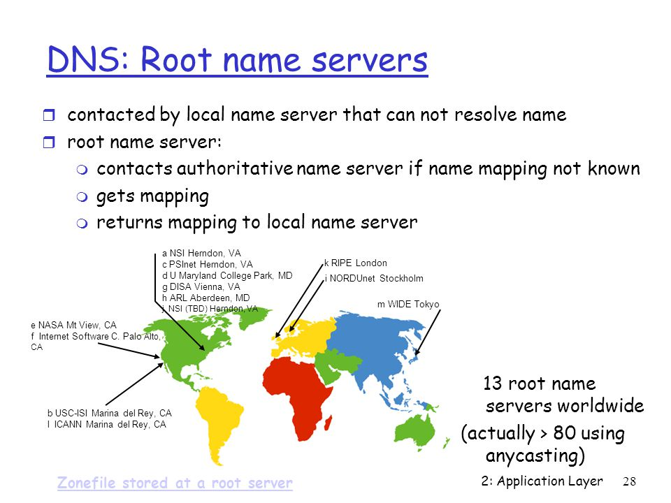 2: Application Layer 28 DNS: Root name servers r contacted by local name server that can not resolve name r root name server: m contacts authoritative name server if name mapping not known m gets mapping m returns mapping to local name server b USC-ISI Marina del Rey, CA l ICANN Marina del Rey, CA e NASA Mt View, CA f Internet Software C.