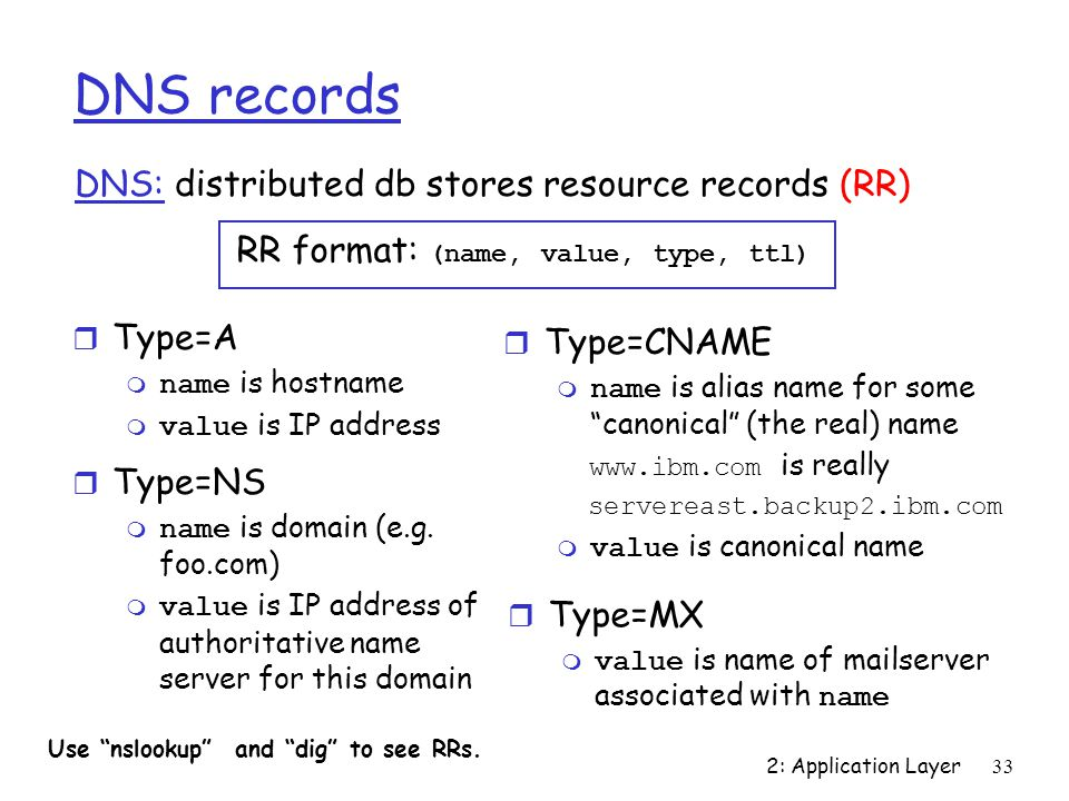 2: Application Layer 33 DNS records DNS: distributed db stores resource records (RR) r Type=NS  name is domain (e.g.