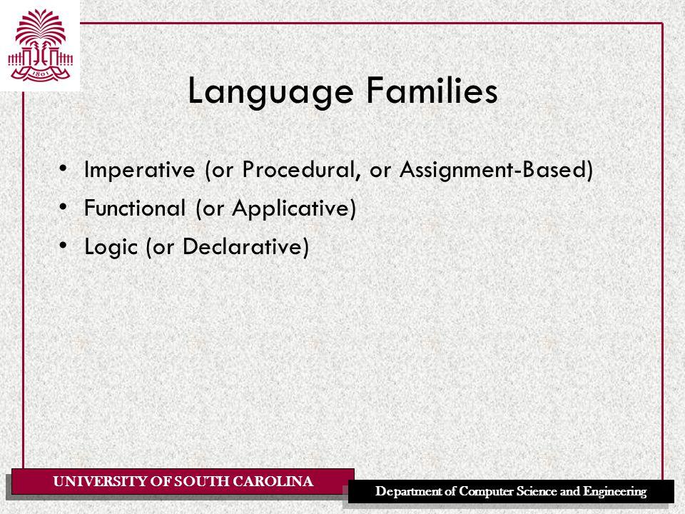 example research paper topics nursing