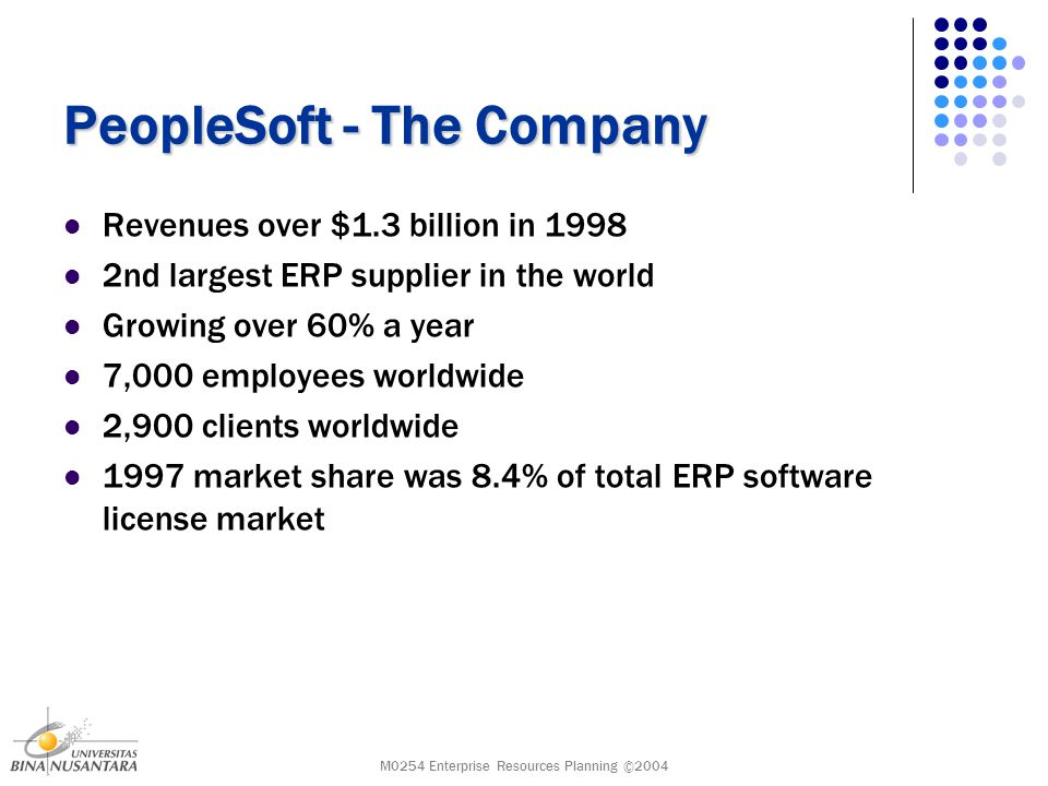 M0254 Enterprise Resources Planning ©2004 PeopleSoft - The Company Revenues over $1.3 billion in nd largest ERP supplier in the world Growing over 60% a year 7,000 employees worldwide 2,900 clients worldwide 1997 market share was 8.4% of total ERP software license market