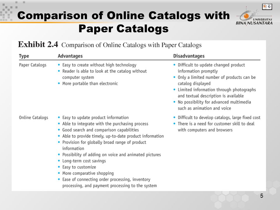 5 Comparison of Online Catalogs with Paper Catalogs