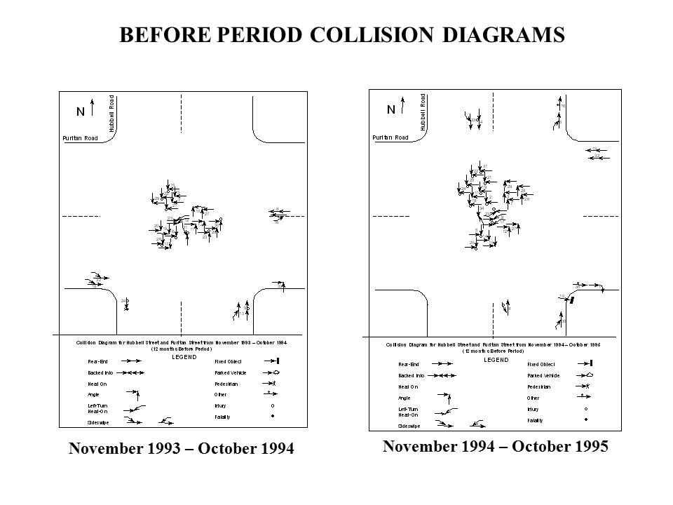 Signal timing design example problems intersection of michigan 36 before period collision diagrams november 1993 october 1994 november 1994 october 1995 ccuart Image collections