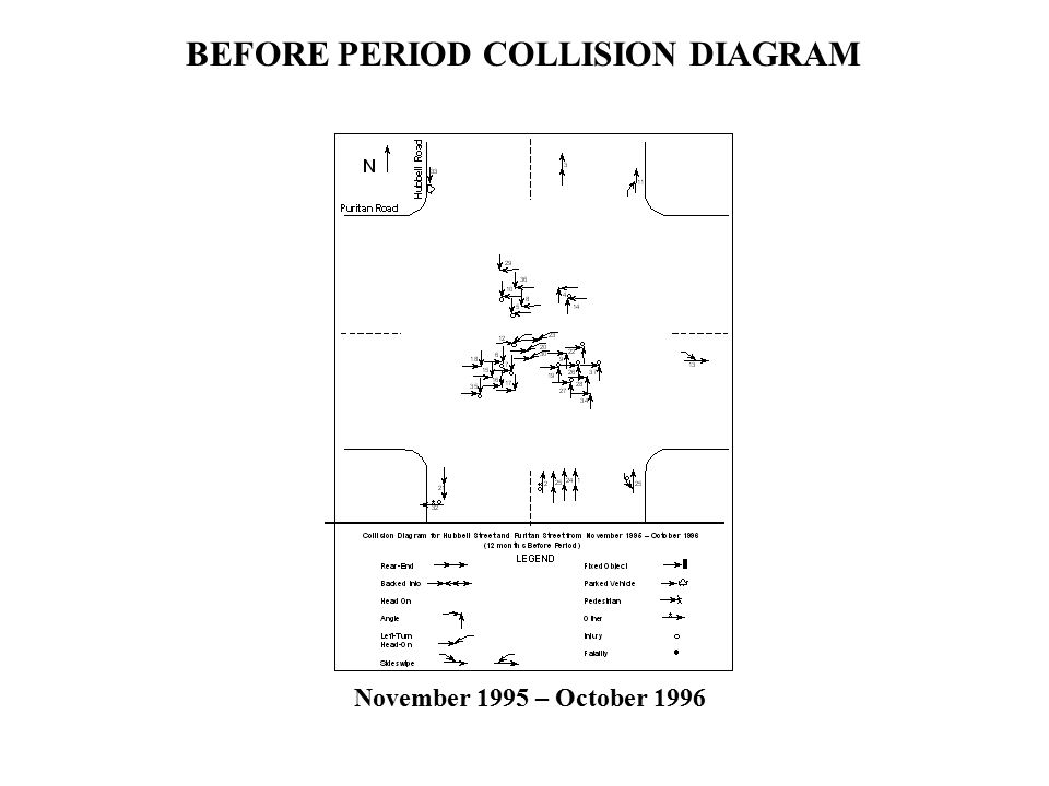 Signal timing design example problems intersection of michigan 37 before period collision diagram november 1995 october 1996 ccuart Image collections