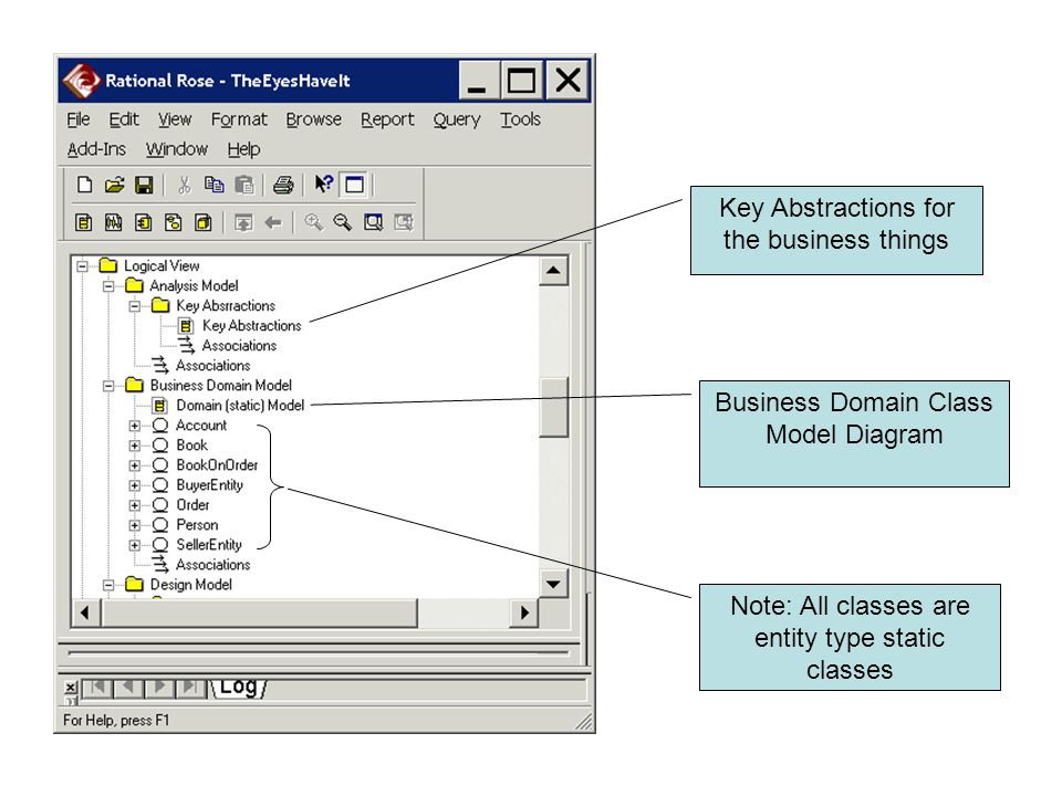 Rational rose overview diagrams directory structure working with 12 key abstractions for the business things business domain class model diagram note all classes are entity type static classes ccuart Image collections