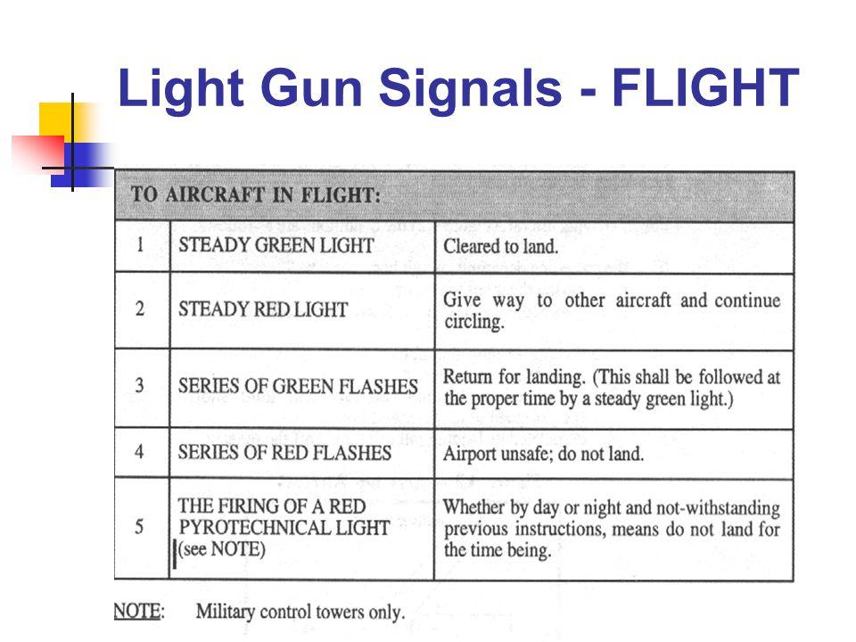 Radio Communication and Procedures pt 2 Control Zones