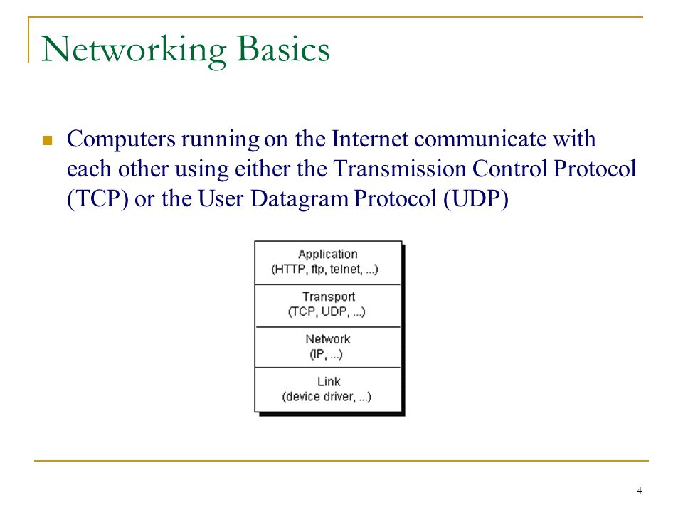 4 Networking Basics Computers running on the Internet communicate with each other using either the Transmission Control Protocol (TCP) or the User Datagram Protocol (UDP)