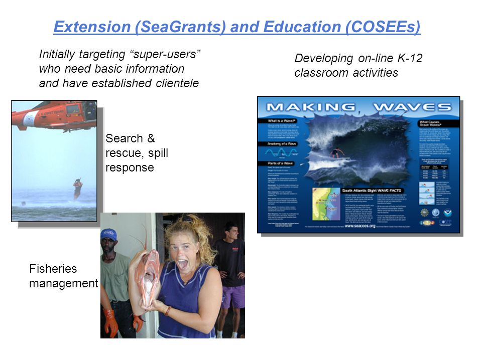 Extension (SeaGrants) and Education (COSEEs) Initially targeting super-users who need basic information and have established clientele Search & rescue, spill response Fisheries management Developing on-line K-12 classroom activities