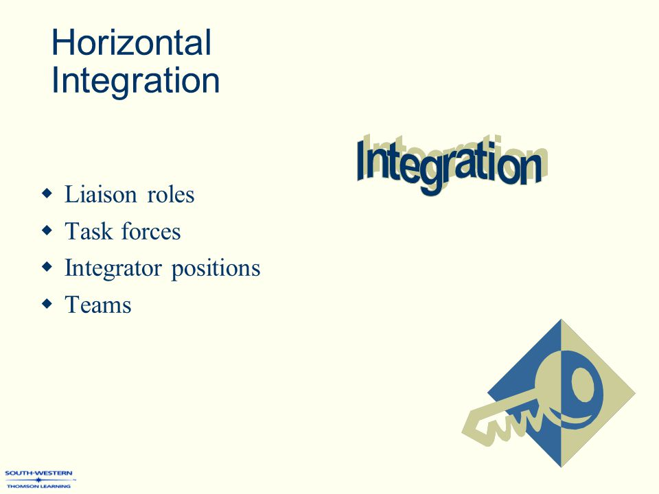 Horizontal Integration  Liaison roles  Task forces  Integrator positions  Teams