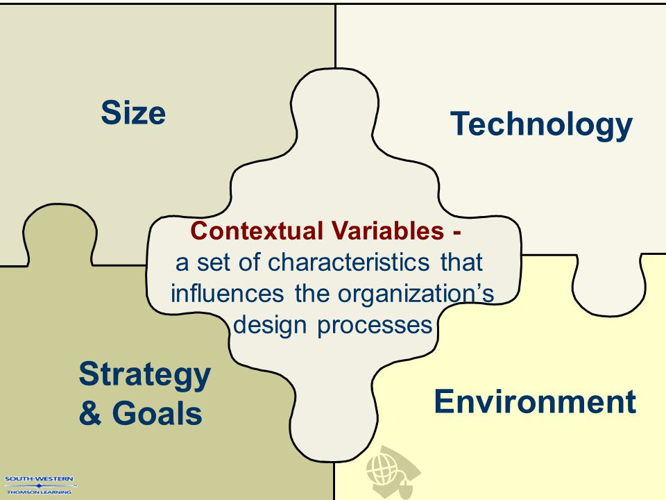 Contextual Variables - a set of characteristics that influences the organization's design processes Size Environment Technology Strategy & Goals